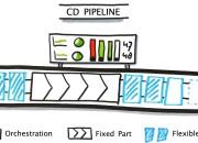 cd_pipeline